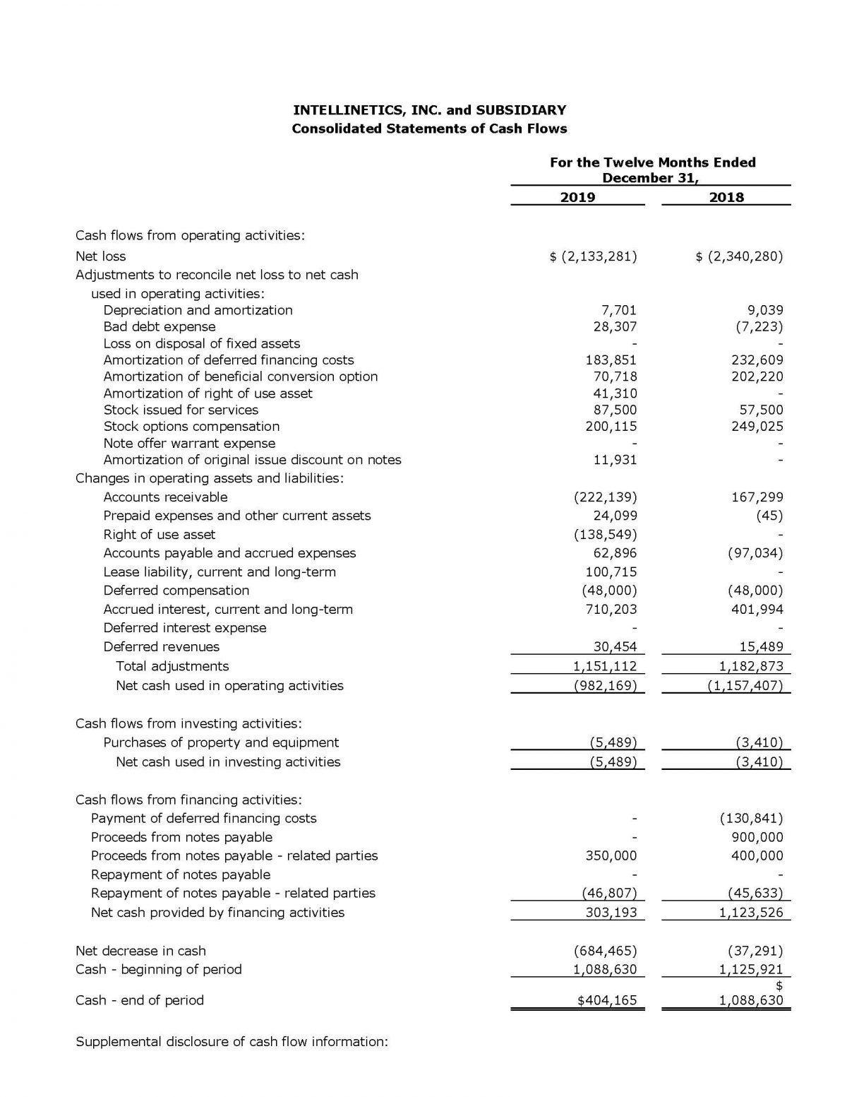 cash flows balance